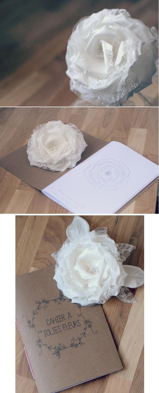 fleurs en tissu pour robe. Black Bedroom Furniture Sets. Home Design Ideas
